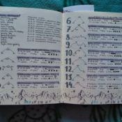 Bullet Journal w notesie Semikolon - podsumowanie